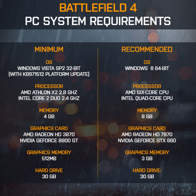 battlefield4_sys
