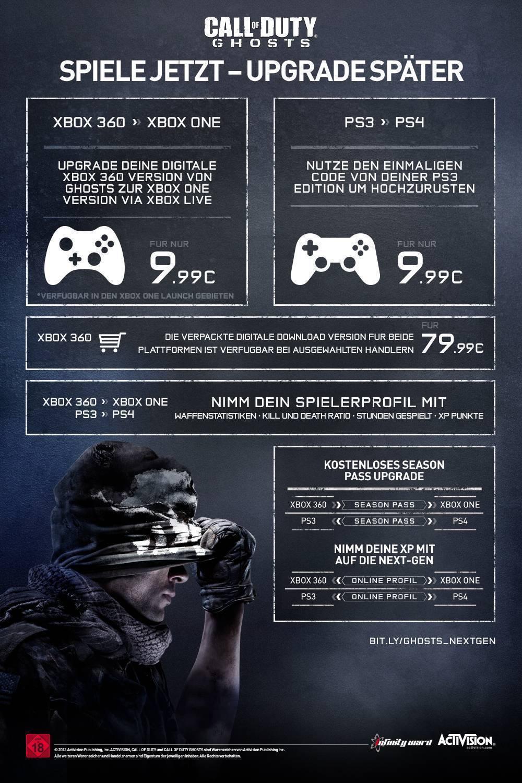 Upgrade_Infographic_DE_v7a