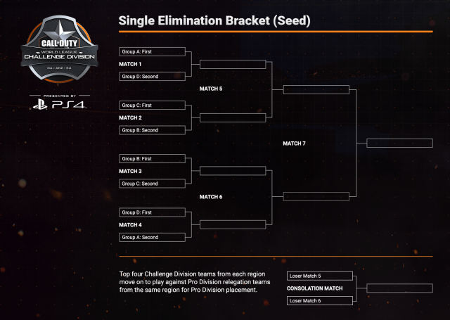 elimination-bracket_logo-640x455