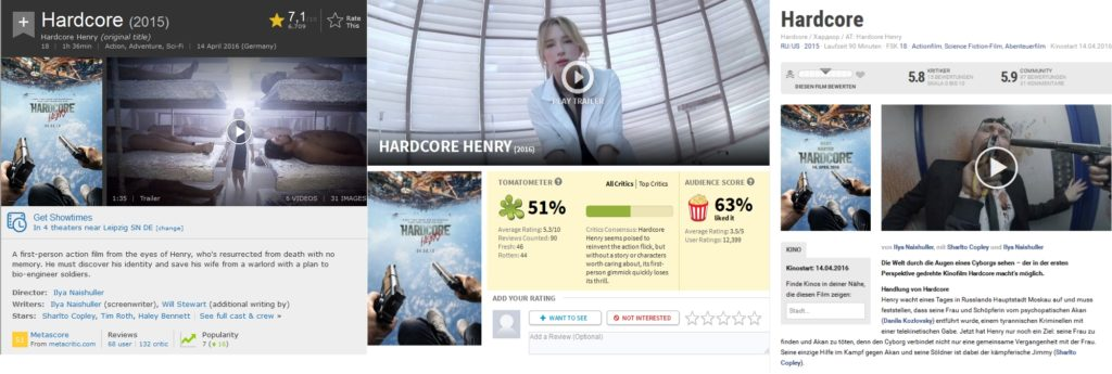 rating hardcore henry