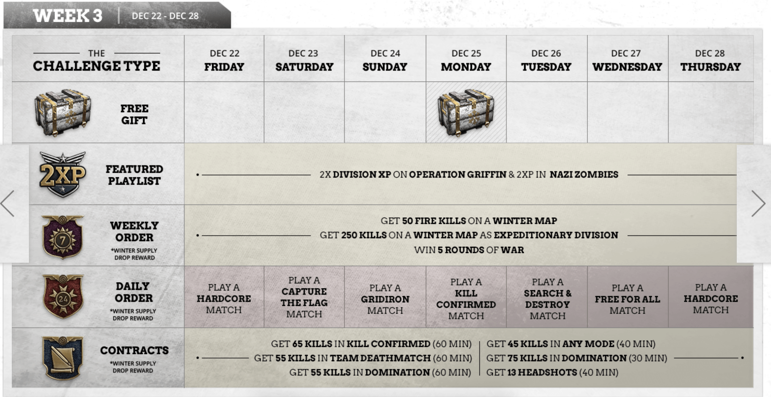 Call of Duty: WWII Winter Siege Woche 3